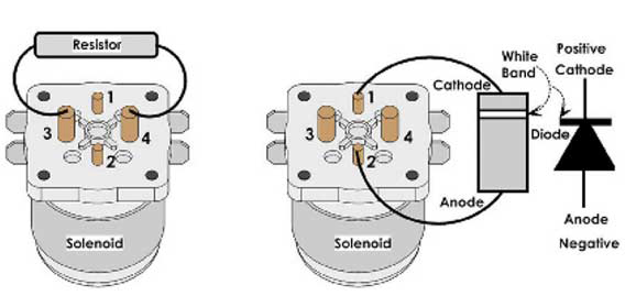 solinoid1 ezgo golf cart wiring diagram wiring diagram for ez go 36volt golf cart solenoid wiring diagram at mifinder.co