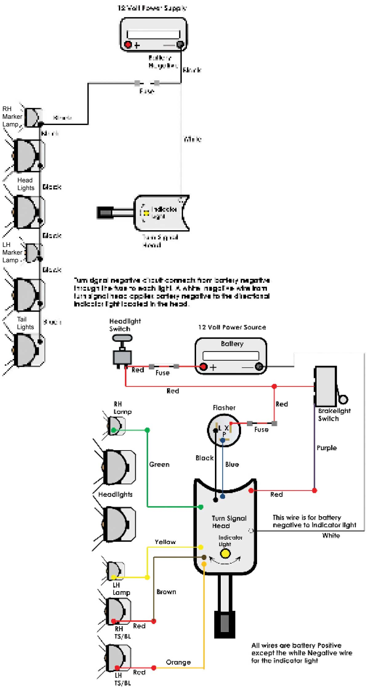 guru july august 2009 buggiesunlimited com how to install turn signals on a club car golf cart at Golf Cart Turn Signal Wiring Diagram