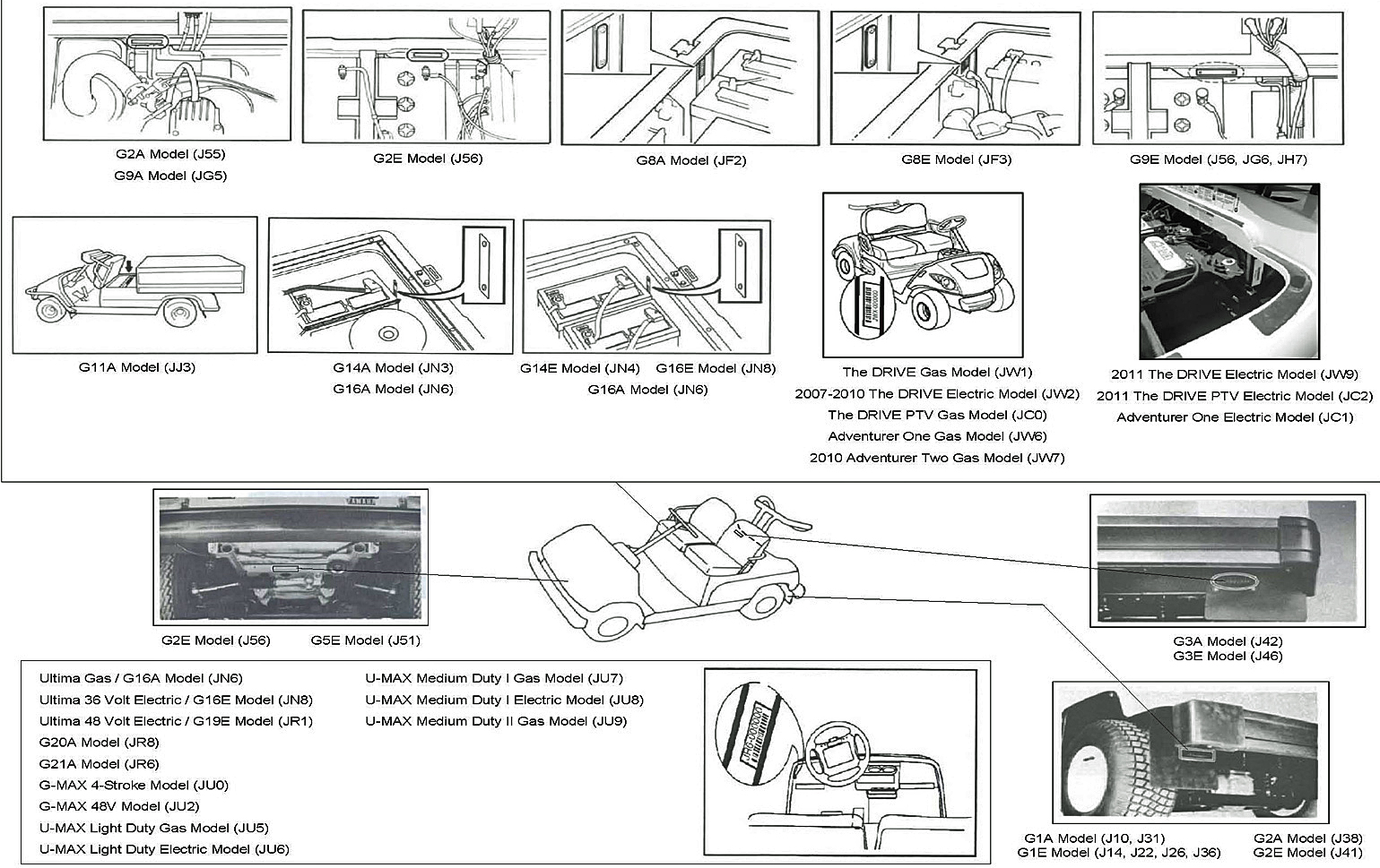 yamaha wiring diagram g9e electric golf cart wiring diagram for rh prestonfarmmotors co