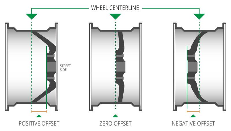 golf cart wheels buggiesunlimited com rh buggiesunlimited com 36V Golf Cart Wiring Diagram Yamaha G8 Golf Cart Diagram