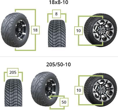 golf cart tires buggiesunlimited com rh buggiesunlimited com Golf Cart Inspection Yamaha Golf Cart Diagram
